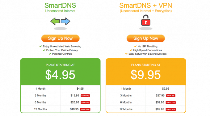 Pricing of OverPlay SmartDNS
