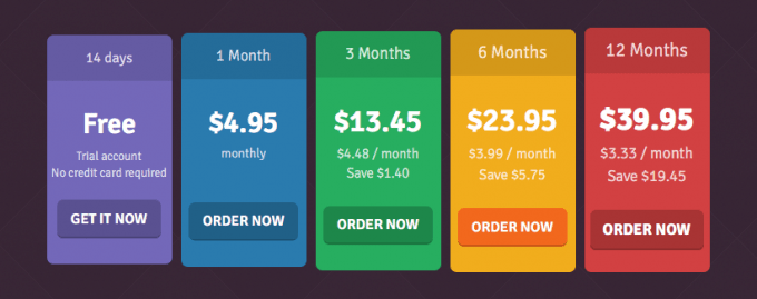Pricing options of SmartyDNS